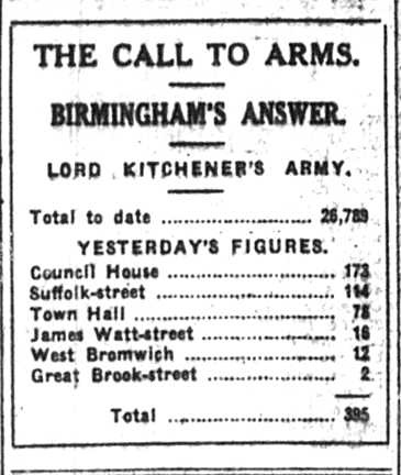 Call to Arms - no. of recruits