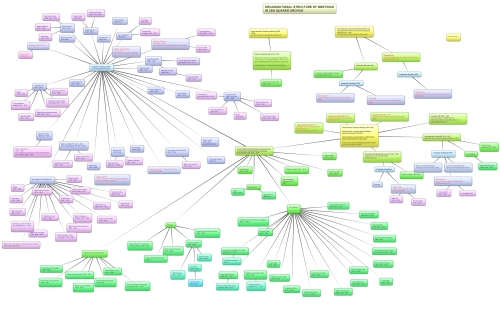 Mind-map showing the structure of Meetings within the Central England Area of the Society of Friends and its predecessors.