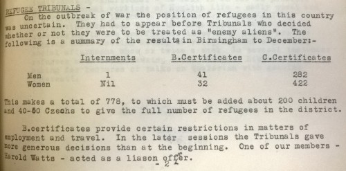 Religious Society of Friends Warwickshire Monthly Meeting Refugee and Aliens Emergency Relief Committee extract from annual report 1939.